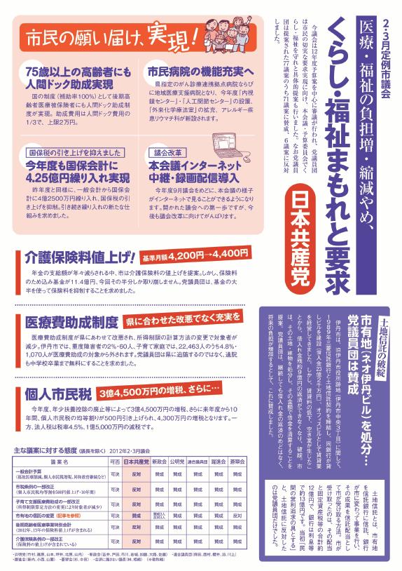 2012_05_18_report_haru_2